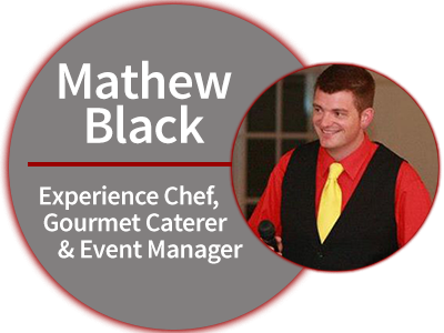 Matt Black Celebrity Chef, Author & Entrepreneur